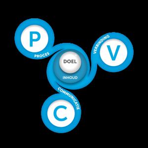 PVC-Model-PVC01